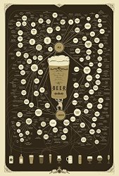 Popchart Labs Beer Types Poster - The Very Many Varieties Of Beer By Pop Chart Lab - Brown Large 24X36 - Unframed Poster